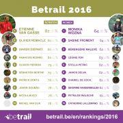 Betrail Klassements 2016-article-trail-belgique